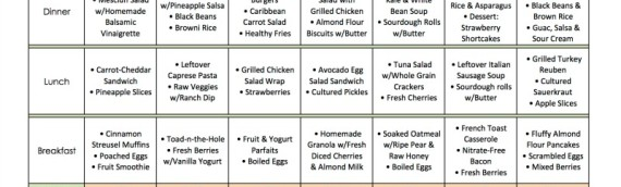 Meal Planning Dos & Don'ts